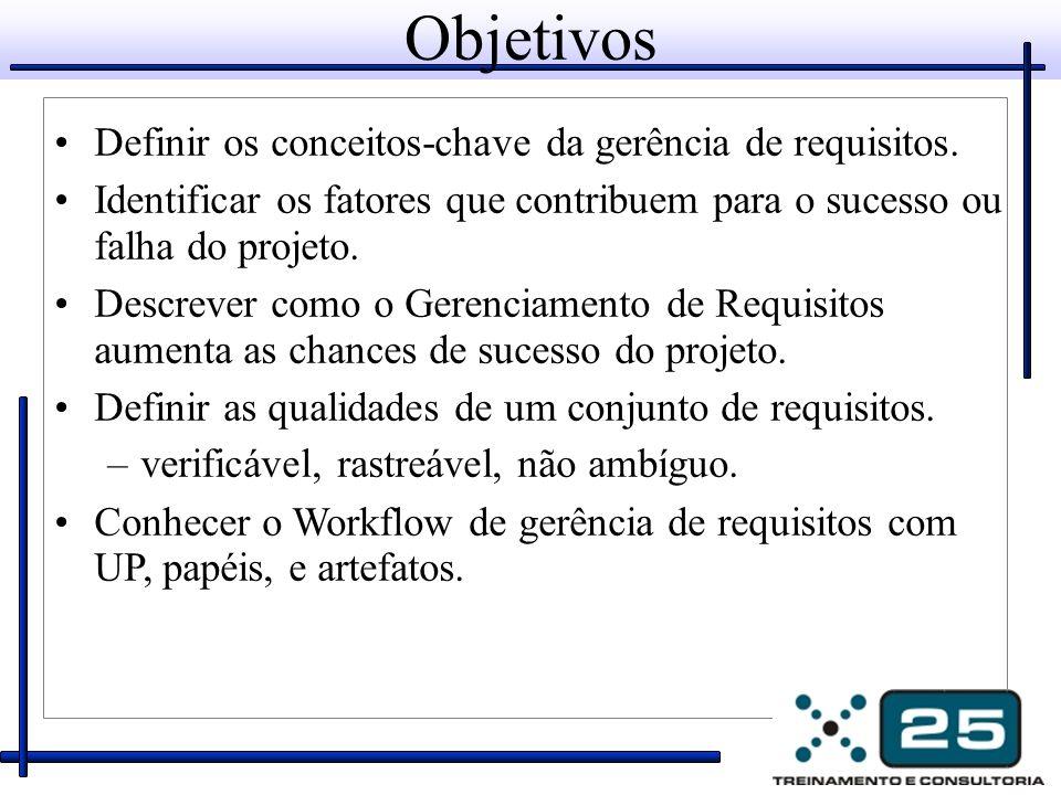 Objetivos Definir os conceitos-chave da gerência de requisitos. Identificar os fatores que contribuem para o sucesso ou falha do projeto. Descrever co