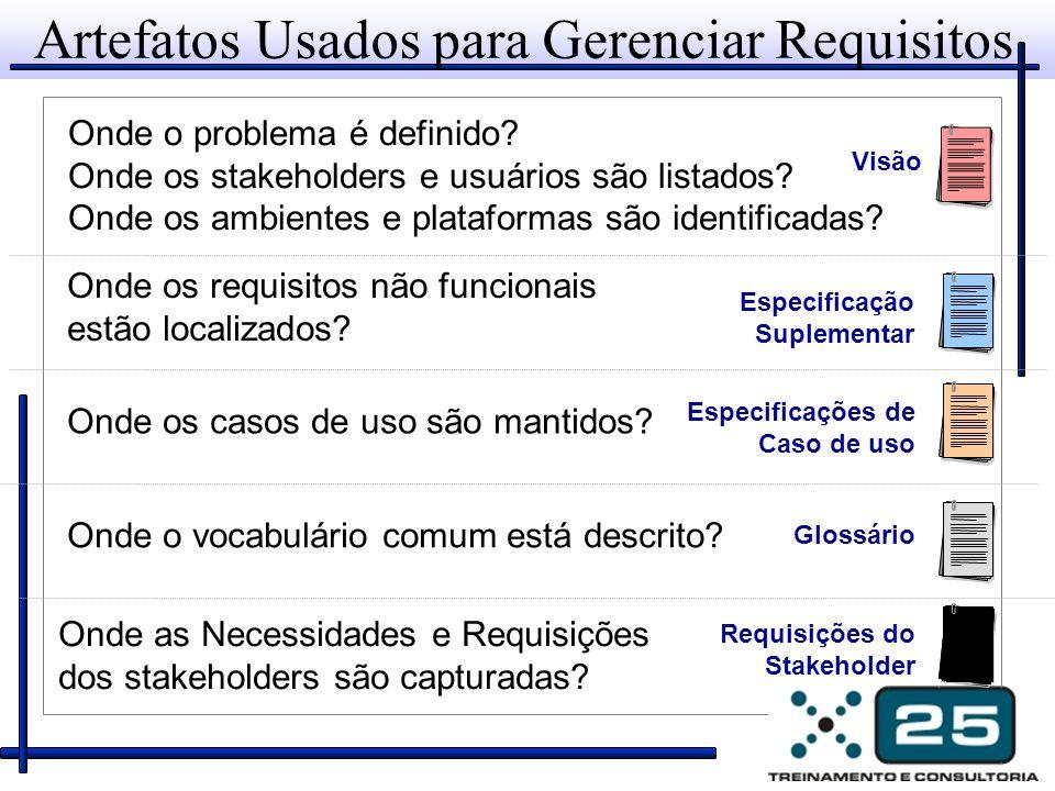 Artefatos Usados para Gerenciar Requisitos Onde o problema é definido? Onde os stakeholders e usuários são listados? Onde os ambientes e plataformas s