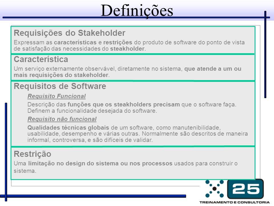 Definições Requisições do Stakeholder Expressam as características e restrições do produto de software do ponto de vista de satisfação das necessidade
