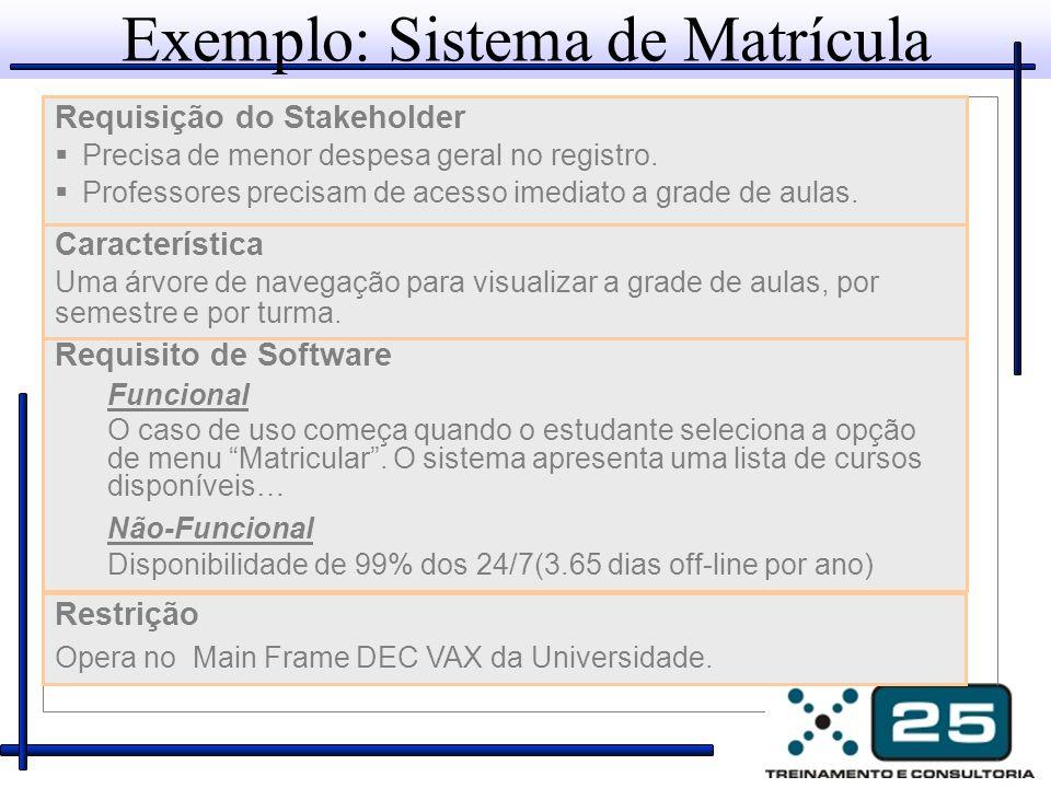 Exemplo: Sistema de Matrícula Requisição do Stakeholder Precisa de menor despesa geral no registro. Professores precisam de acesso imediato a grade de