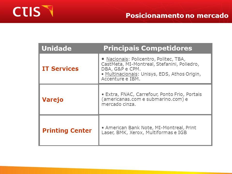 Unidade Principais Competidores IT Services Nacionais: Policentro, Politec, TBA, CastMeta, MI-Montreal, Stefanini, Poliedro, DBA, G&P e CPM. Multinaci