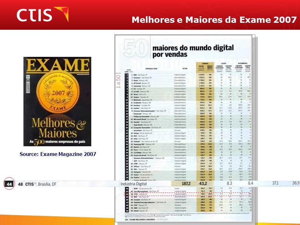 Melhores e Maiores da Exame 2007 Source: Exame Magazine 2007