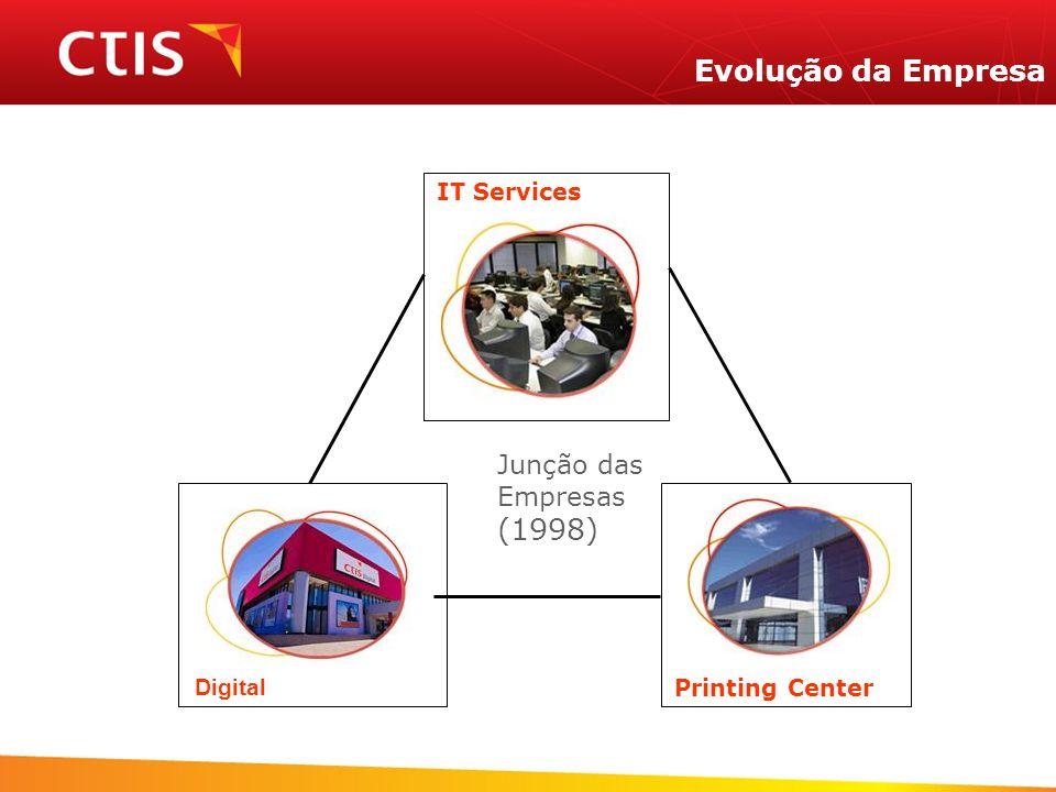 IT Services Junção das Empresas (1998) Digital Printing Center
