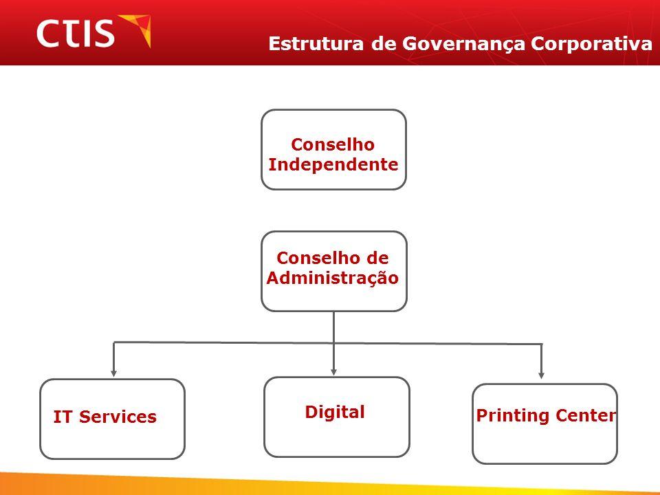 Estrutura de Governança Corporativa Conselho Independente Conselho de Administração IT Services Digital Printing Center