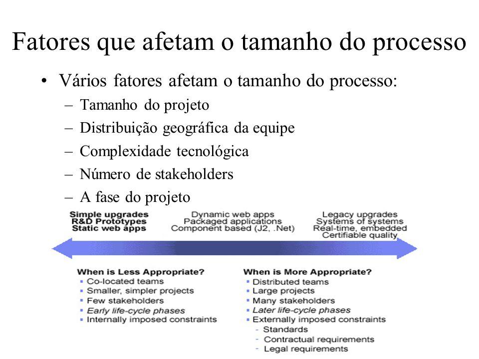 Fatores que afetam o tamanho do processo Vários fatores afetam o tamanho do processo: –Tamanho do projeto –Distribuição geográfica da equipe –Complexi