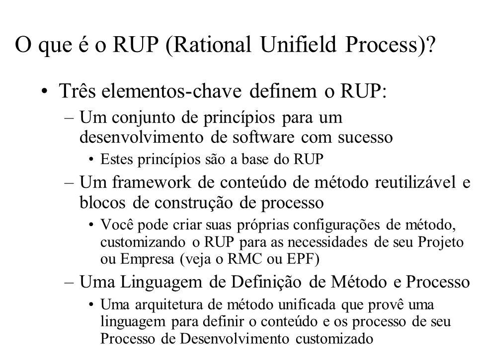 O que é o RUP (Rational Unifield Process)? Três elementos-chave definem o RUP: –Um conjunto de princípios para um desenvolvimento de software com suce