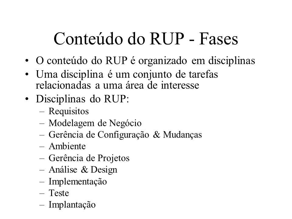 Conteúdo do RUP - Fases O conteúdo do RUP é organizado em disciplinas Uma disciplina é um conjunto de tarefas relacionadas a uma área de interesse Dis