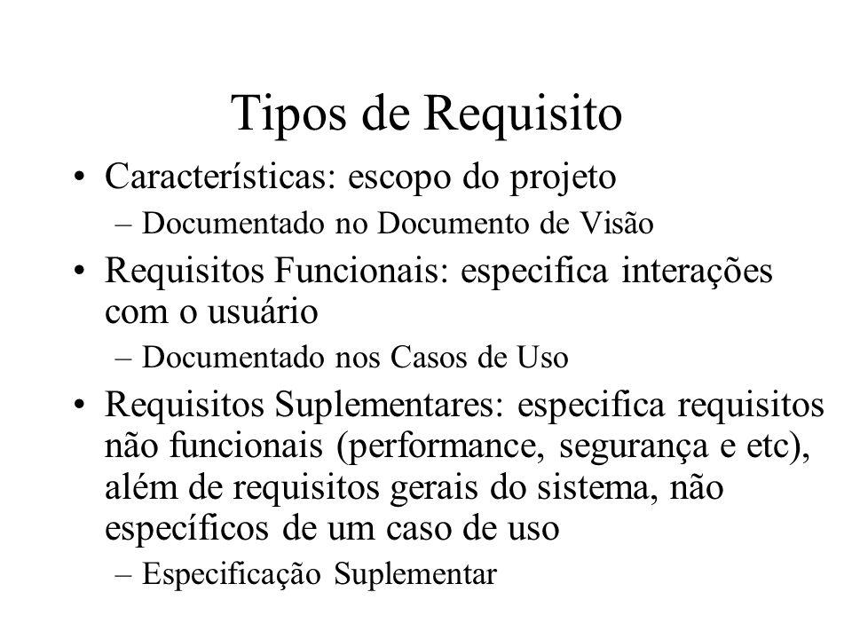 Tipos de Requisito Características: escopo do projeto –Documentado no Documento de Visão Requisitos Funcionais: especifica interações com o usuário –D