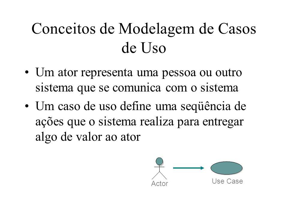 Conceitos de Modelagem de Casos de Uso Um ator representa uma pessoa ou outro sistema que se comunica com o sistema Um caso de uso define uma seqüênci
