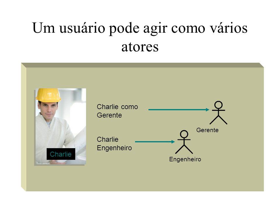 Um usuário pode agir como vários atores Charlie como Gerente Charlie Engenheiro Gerente Engenheiro Charlie