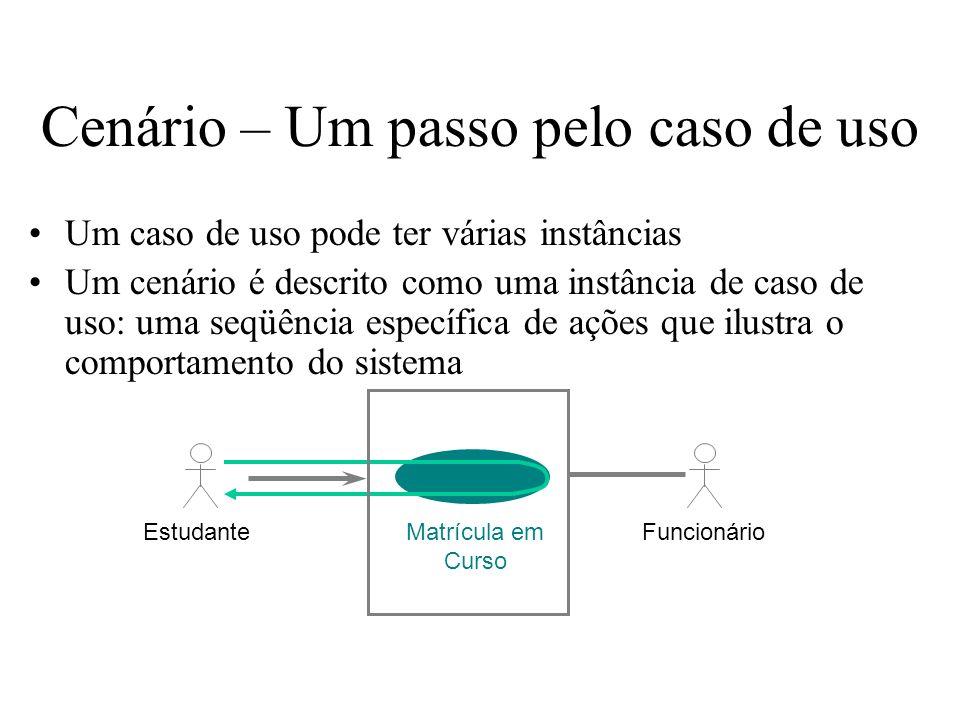 Cenário – Um passo pelo caso de uso Um caso de uso pode ter várias instâncias Um cenário é descrito como uma instância de caso de uso: uma seqüência e
