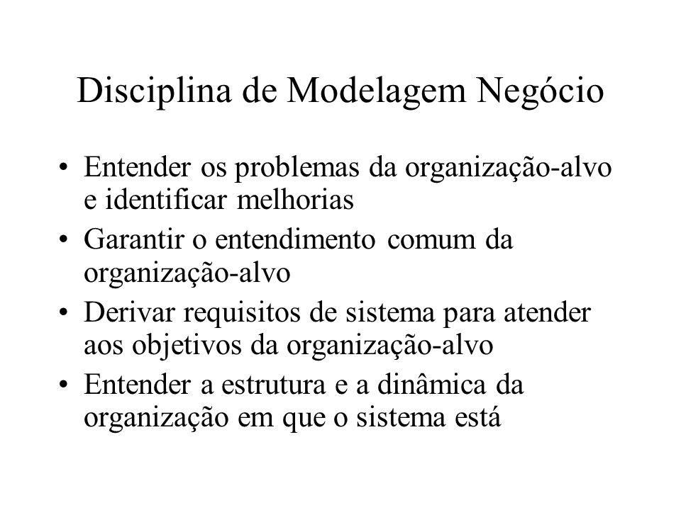 Disciplina de Modelagem Negócio Entender os problemas da organização-alvo e identificar melhorias Garantir o entendimento comum da organização-alvo De