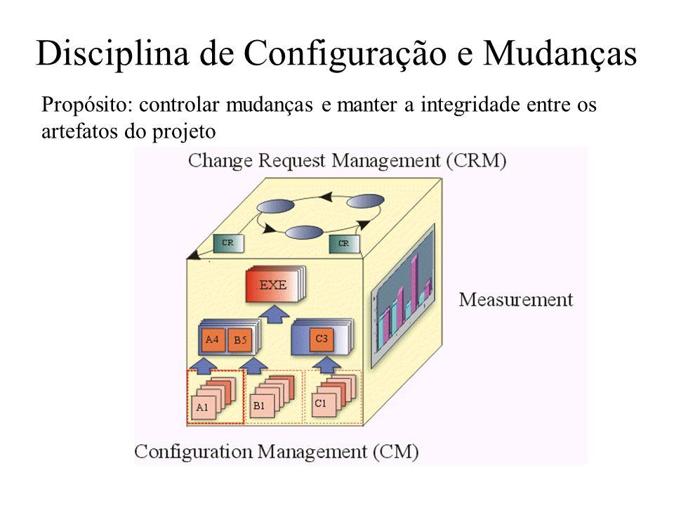 Disciplina de Configuração e Mudanças Propósito: controlar mudanças e manter a integridade entre os artefatos do projeto