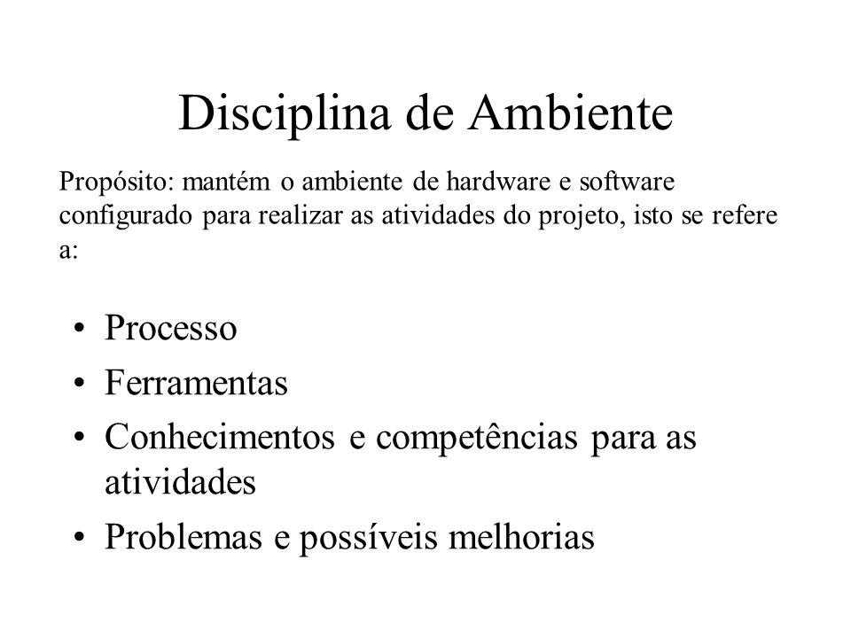Disciplina de Ambiente Processo Ferramentas Conhecimentos e competências para as atividades Problemas e possíveis melhorias Propósito: mantém o ambien
