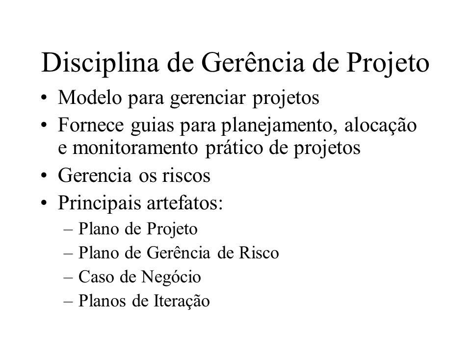 Disciplina de Gerência de Projeto Modelo para gerenciar projetos Fornece guias para planejamento, alocação e monitoramento prático de projetos Gerenci