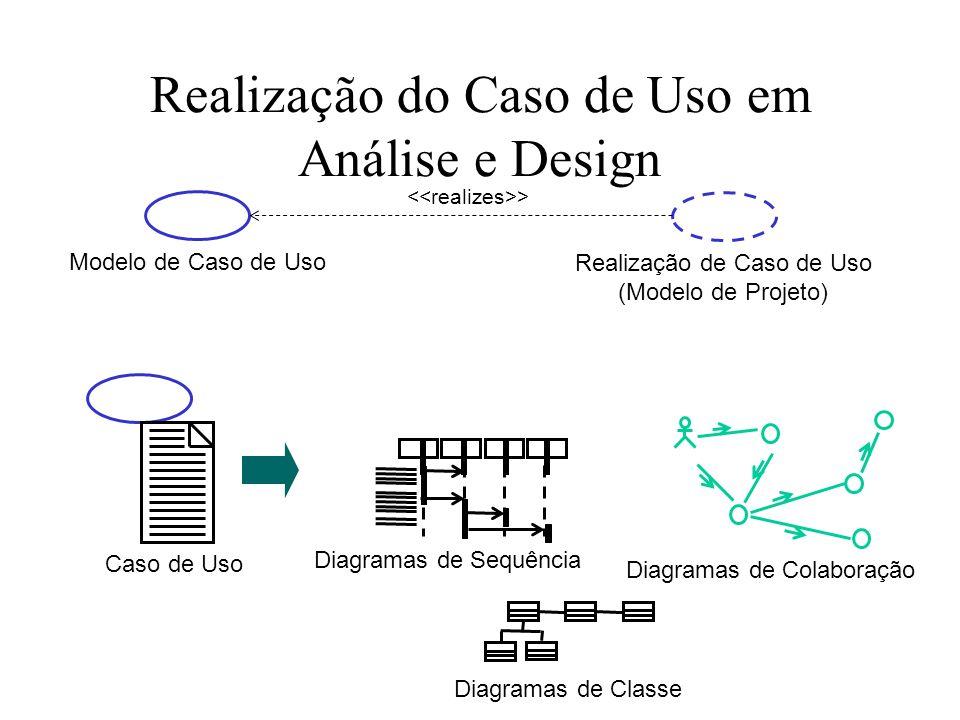 Realização do Caso de Uso em Análise e Design Modelo de Caso de Uso Realização de Caso de Uso (Modelo de Projeto) > Diagramas de Classe Diagramas de S