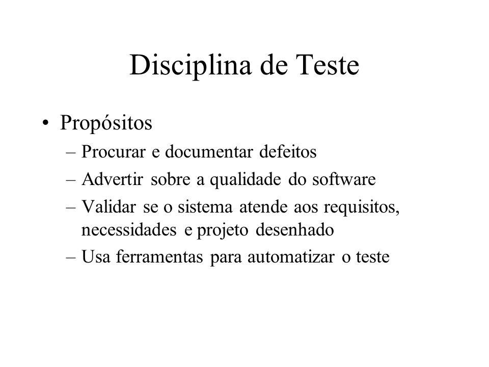 Disciplina de Teste Propósitos –Procurar e documentar defeitos –Advertir sobre a qualidade do software –Validar se o sistema atende aos requisitos, ne