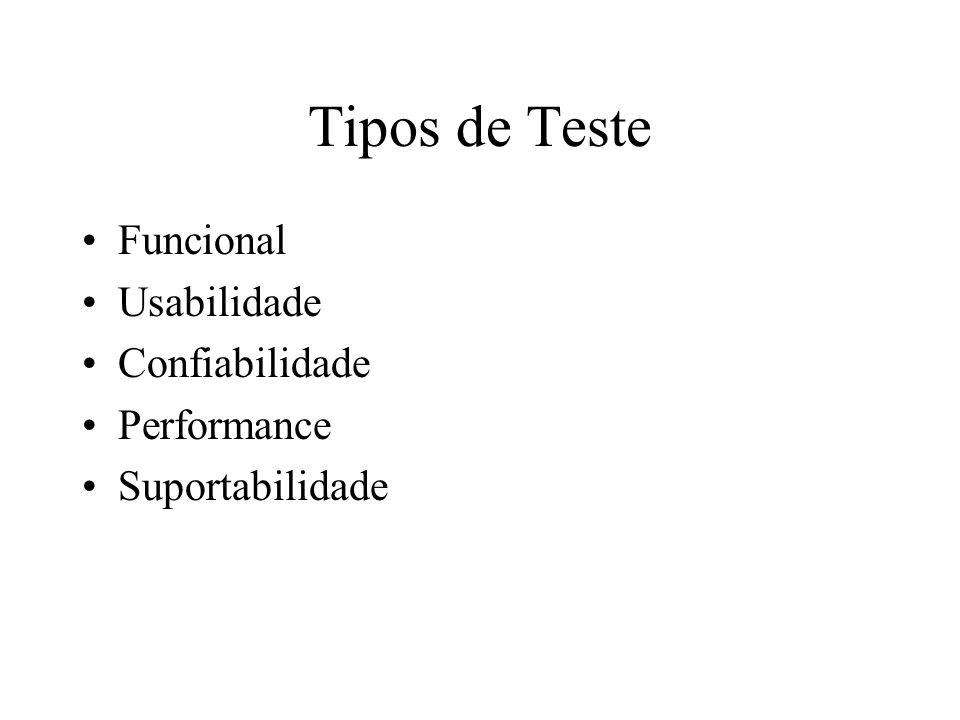 Tipos de Teste Funcional Usabilidade Confiabilidade Performance Suportabilidade