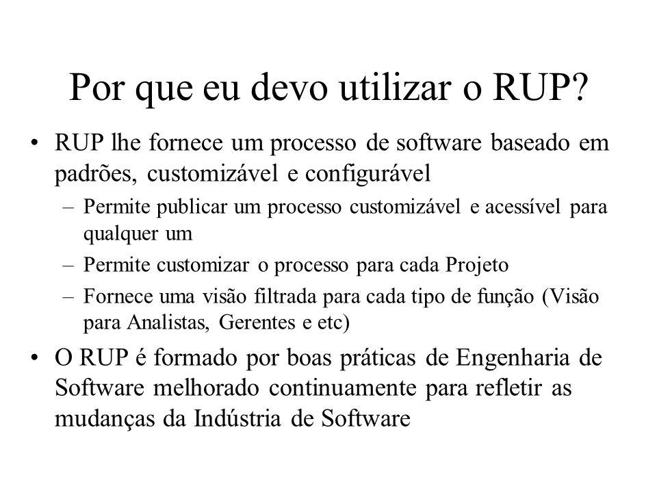 Por que eu devo utilizar o RUP? RUP lhe fornece um processo de software baseado em padrões, customizável e configurável –Permite publicar um processo