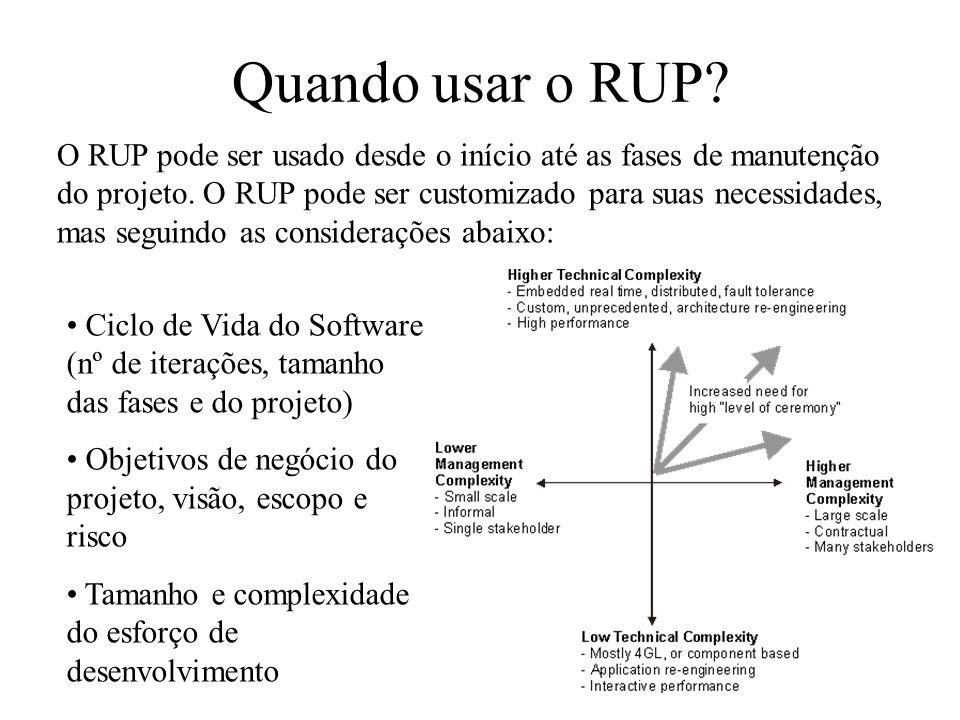 Quando usar o RUP? O RUP pode ser usado desde o início até as fases de manutenção do projeto. O RUP pode ser customizado para suas necessidades, mas s