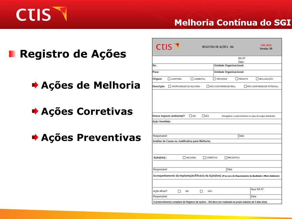 Melhoria Contínua do SGI Ações de Melhoria Ações Corretivas Ações Preventivas Registro de Ações