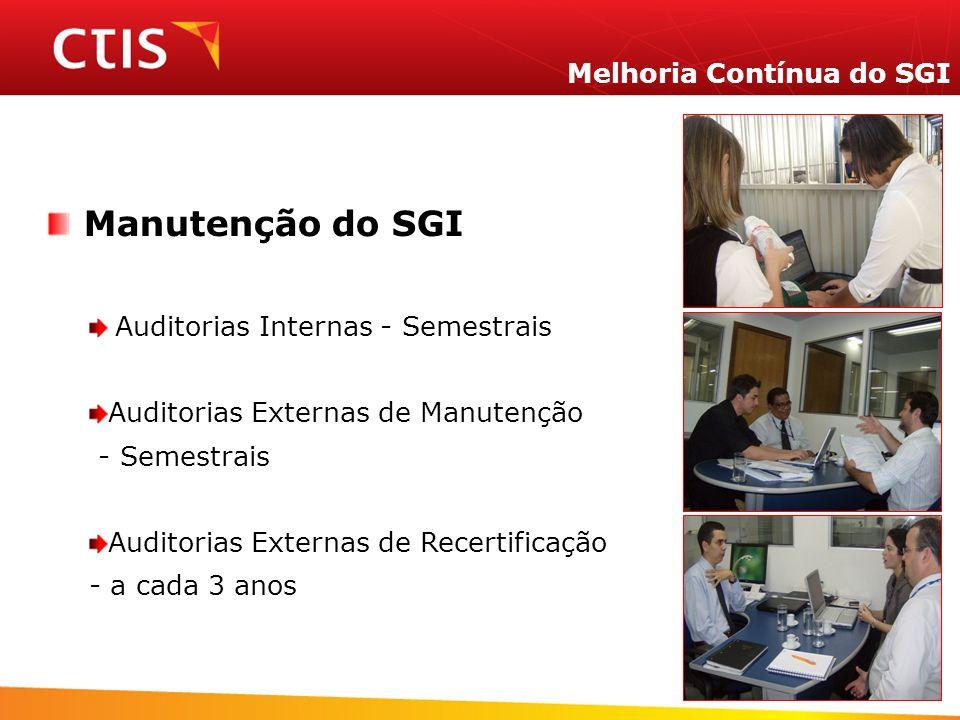 Melhoria Contínua do SGI Auditorias Internas - Semestrais Auditorias Externas de Manutenção - Semestrais Auditorias Externas de Recertificação - a cad