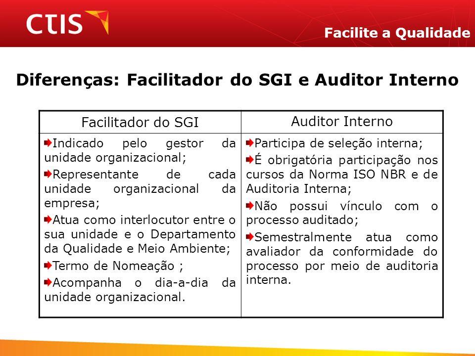 Facilite a Qualidade Diferenças: Facilitador do SGI e Auditor Interno Facilitador do SGI Auditor Interno Indicado pelo gestor da unidade organizaciona