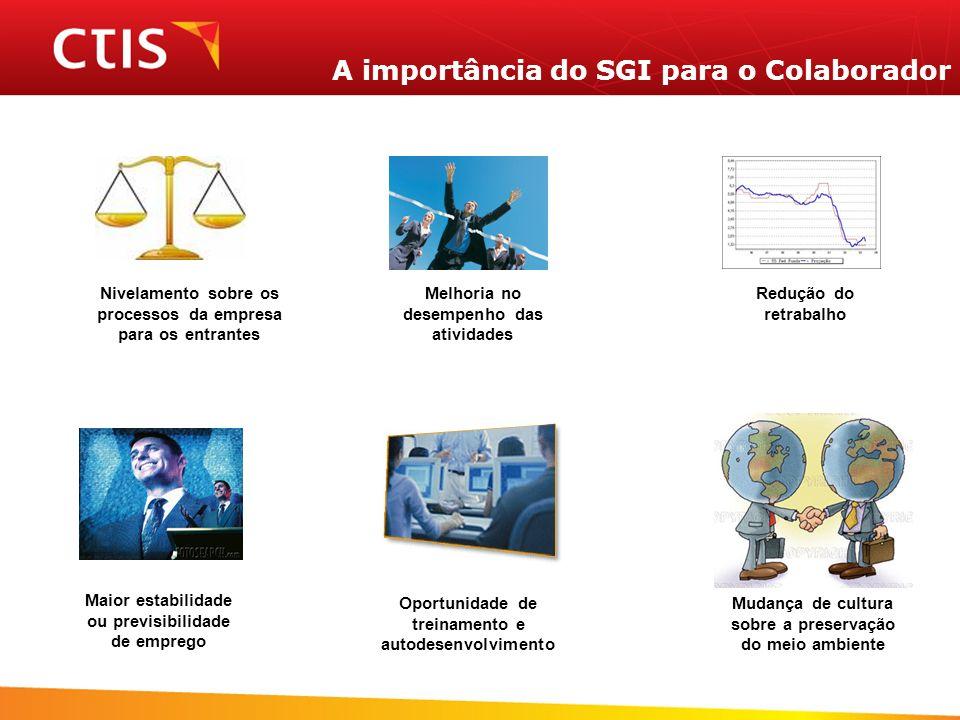 A importância do SGI para o Colaborador Nivelamento sobre os processos da empresa para os entrantes Melhoria no desempenho das atividades Redução do r