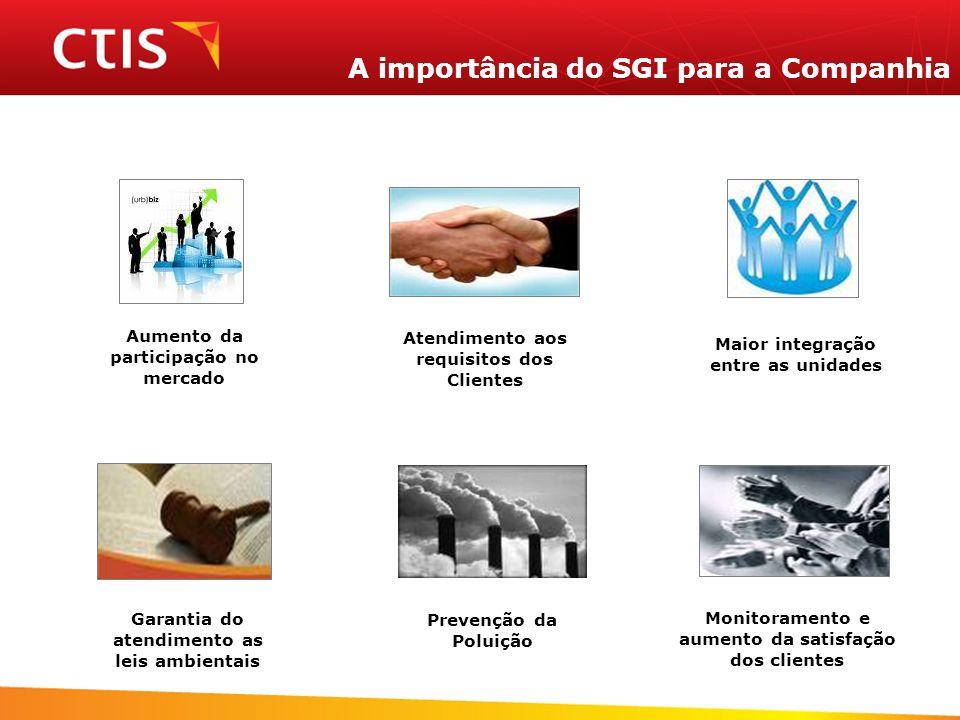 A importância do SGI para a Companhia Monitoramento e aumento da satisfação dos clientes Atendimento aos requisitos dos Clientes Maior integração entr