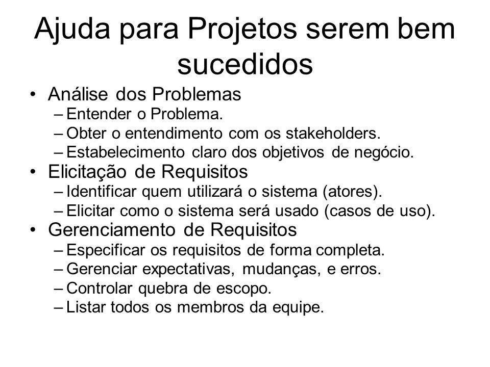 Ajuda para Projetos serem bem sucedidos Análise dos Problemas –Entender o Problema. –Obter o entendimento com os stakeholders. –Estabelecimento claro