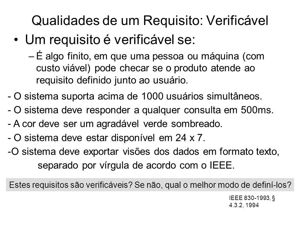 IEEE 830-1993, § 4.3.2, 1994 - O sistema suporta acima de 1000 usuários simultâneos. - O sistema deve responder a qualquer consulta em 500ms. - A cor
