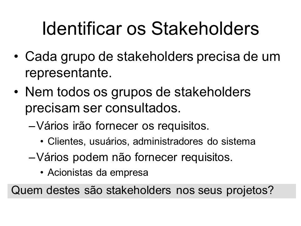 Identificar os Stakeholders Cada grupo de stakeholders precisa de um representante. Nem todos os grupos de stakeholders precisam ser consultados. –Vár