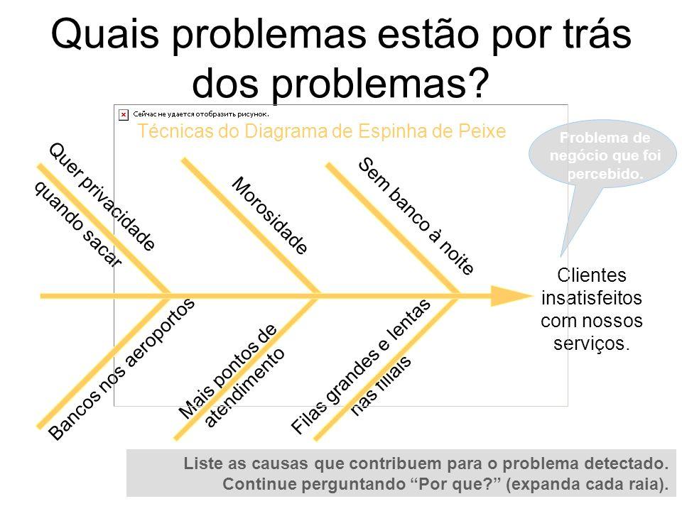 Quais problemas estão por trás dos problemas? Técnicas do Diagrama de Espinha de Peixe Liste as causas que contribuem para o problema detectado. Conti