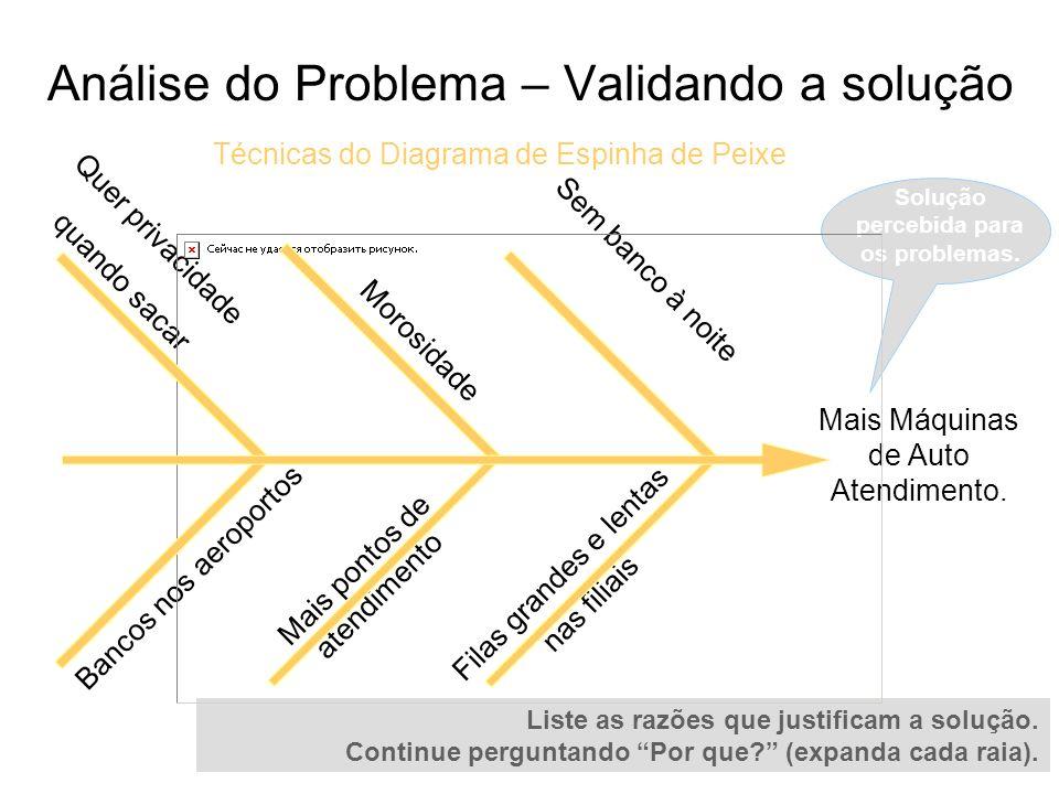 Análise do Problema – Validando a solução Técnicas do Diagrama de Espinha de Peixe Liste as razões que justificam a solução. Continue perguntando Por