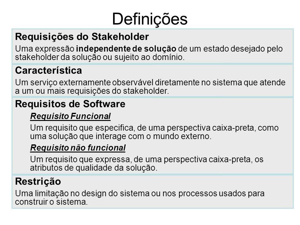 Qualidades do Conjunto de Requisitos (cont.) Verificável –Pode ser testado sem grandes custos.