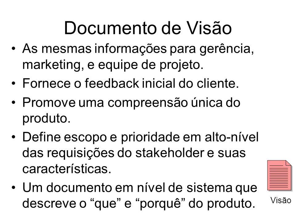 Documento de Visão As mesmas informações para gerência, marketing, e equipe de projeto. Fornece o feedback inicial do cliente. Promove uma compreensão