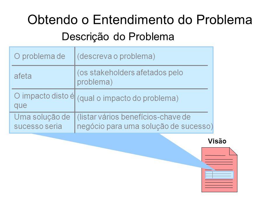 Obtendo o Entendimento do Problema Descrição do Problema Visão O problema de(descreva o problema) afeta (os stakeholders afetados pelo problema) O imp