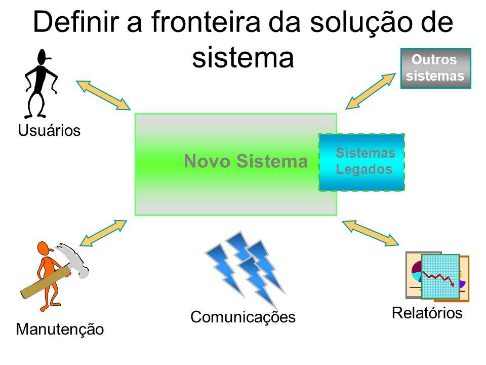 Definir a fronteira da solução de sistema Manutenção Comunicações Relatórios Novo Sistema Outros sistemas Usuários Sistemas Legados