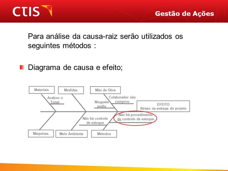 Gestão de Ações Para análise da causa-raiz serão utilizados os seguintes métodos : Diagrama de causa e efeito;