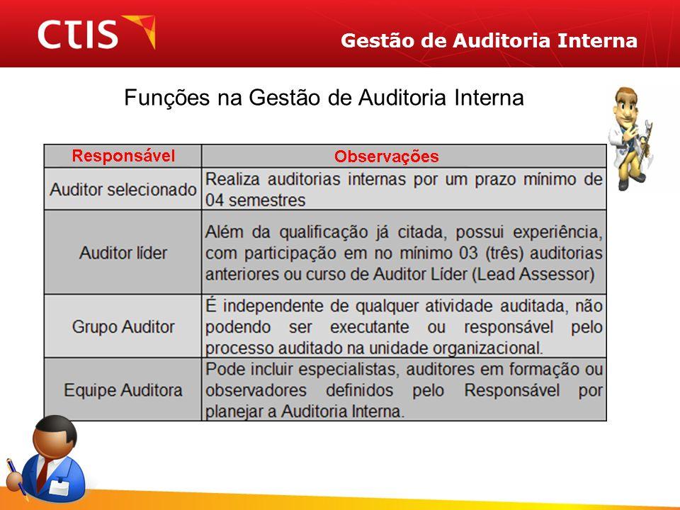 Gestão de Auditoria Interna Funções na Gestão de Auditoria Interna