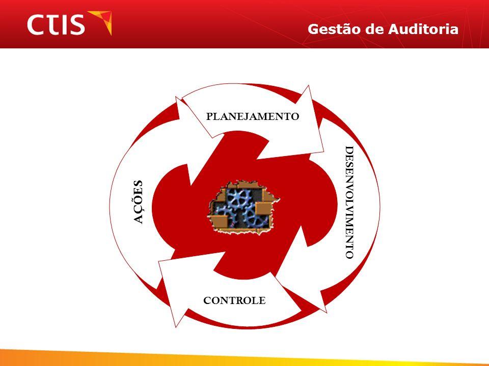 Gestão de Auditoria AÇÕES PLANEJAMENTO CONTROLE DESENVOLVIMENTO