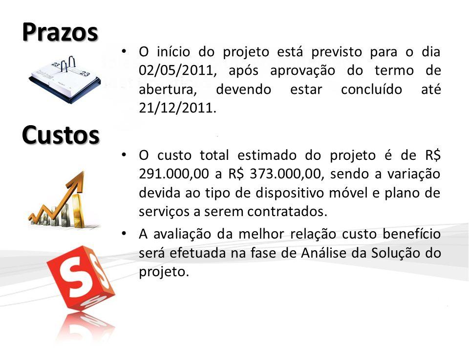 O custo total estimado do projeto é de R$ 291.000,00 a R$ 373.000,00, sendo a variação devida ao tipo de dispositivo móvel e plano de serviços a serem