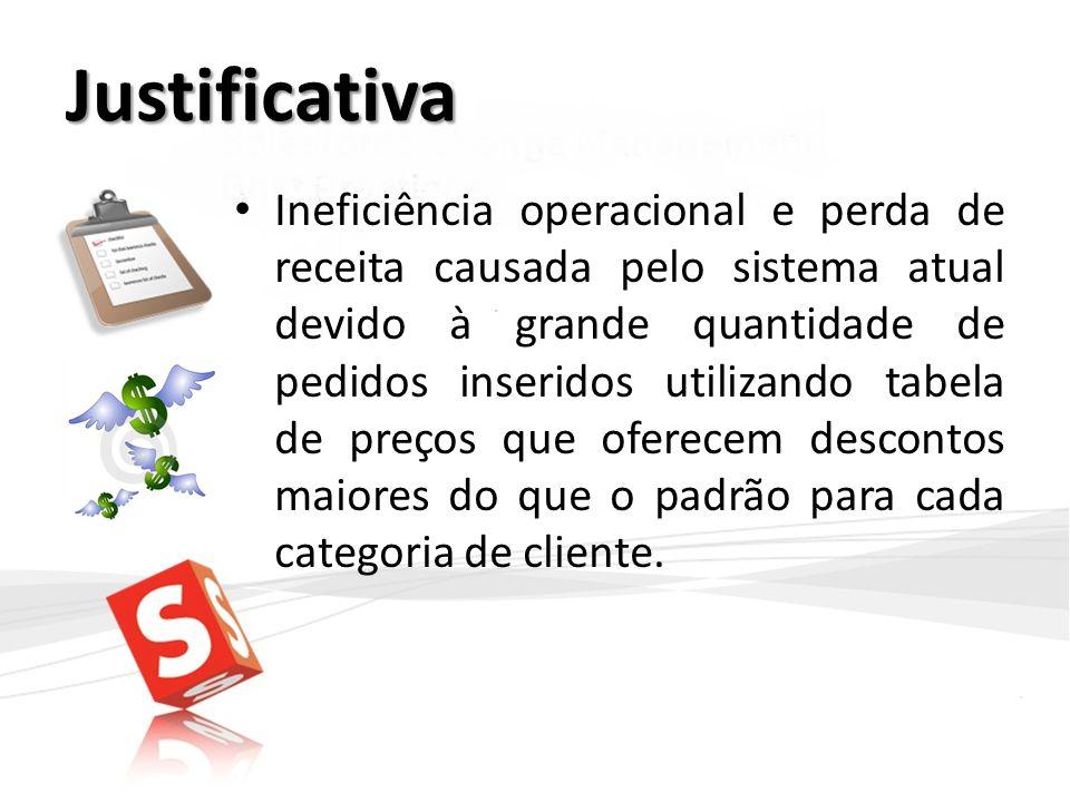 Justificativa Ineficiência operacional e perda de receita causada pelo sistema atual devido à grande quantidade de pedidos inseridos utilizando tabela