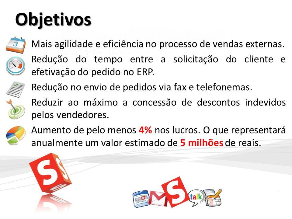 Objetivos Mais agilidade e eficiência no processo de vendas externas. Redução do tempo entre a solicitação do cliente e efetivação do pedido no ERP. R