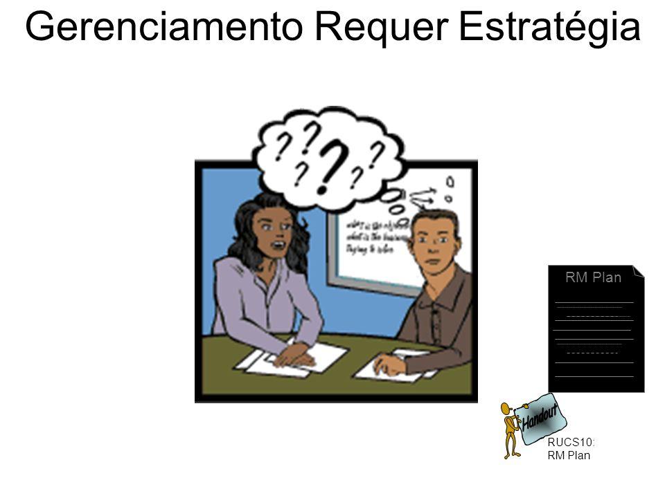 Gerenciamento Requer Estratégia RUCS10: RM Plan
