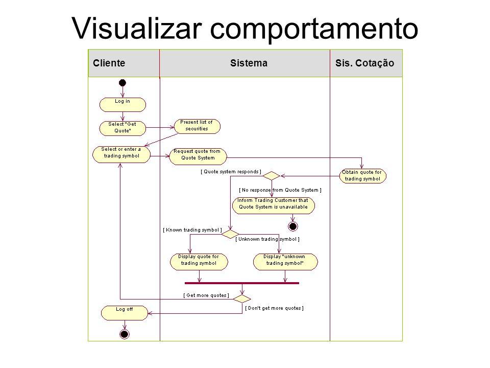 Visualizar comportamento alternativo Cliente Sistema Sis. Cotação