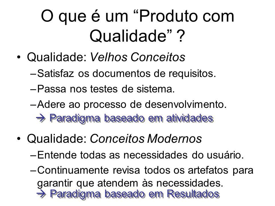 O que é um Produto com Qualidade ? Qualidade: Velhos Conceitos –Satisfaz os documentos de requisitos. –Passa nos testes de sistema. –Adere ao processo