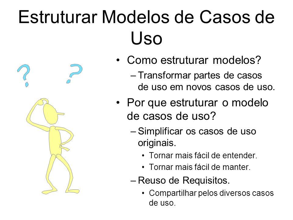 Estruturar Modelos de Casos de Uso Como estruturar modelos? –Transformar partes de casos de uso em novos casos de uso. Por que estruturar o modelo de