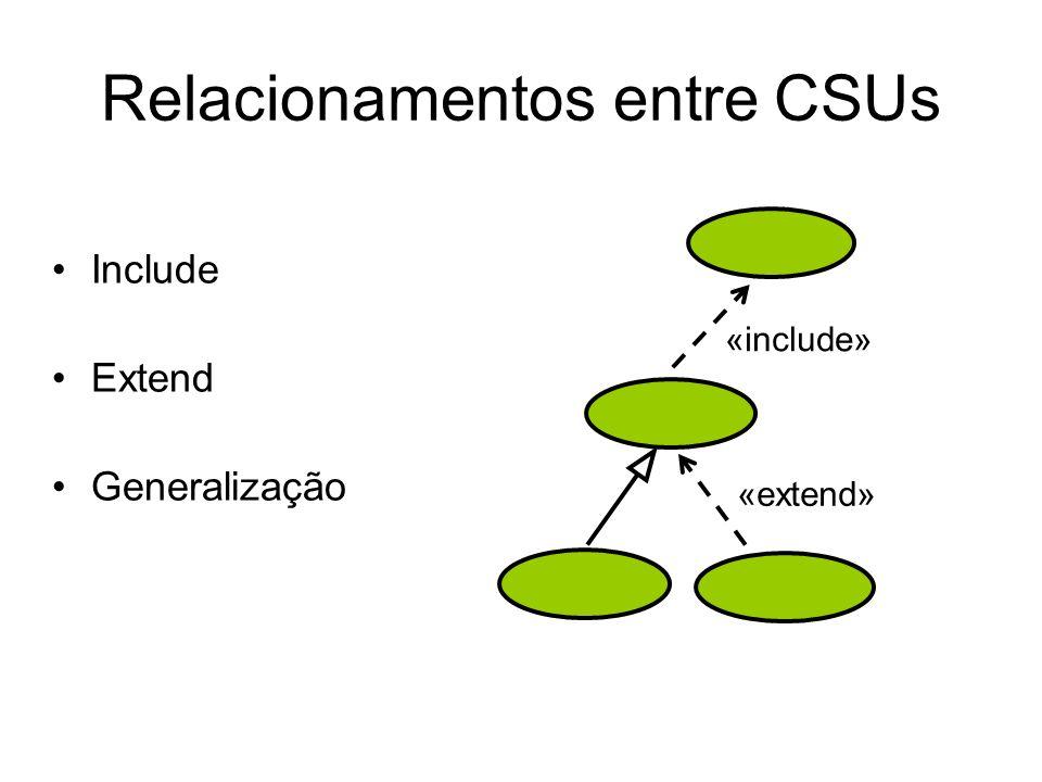 Relacionamentos entre CSUs Include Extend Generalização «include» «extend»