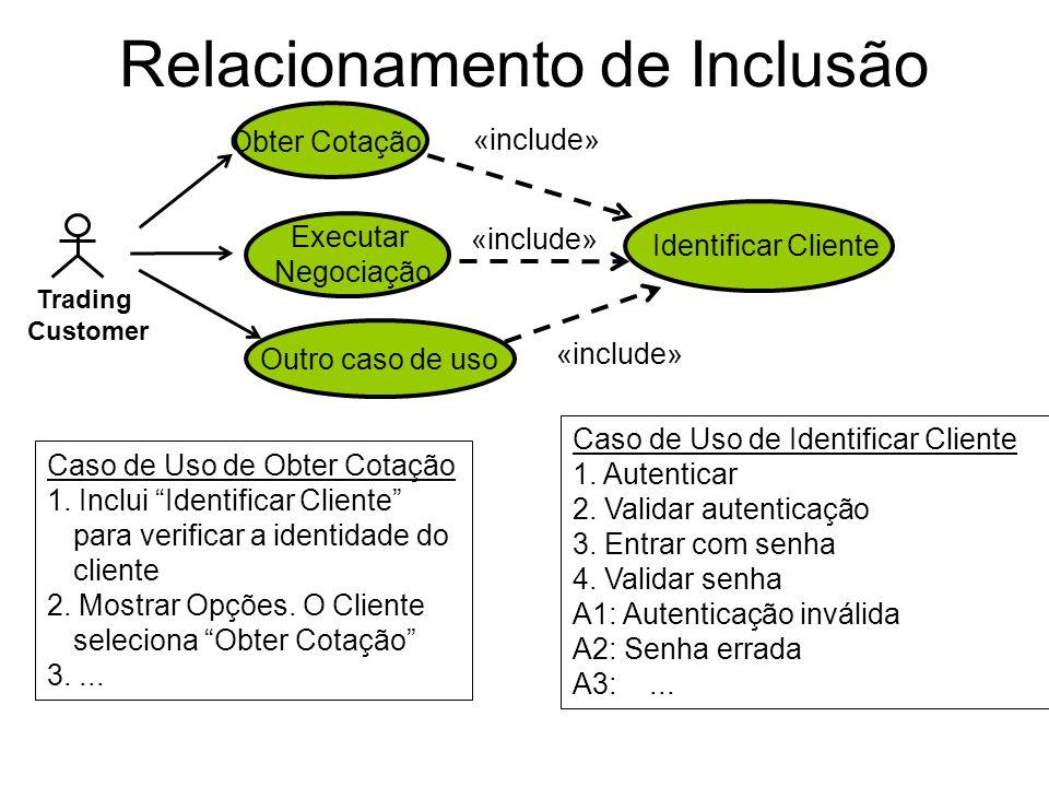 Relacionamento de Inclusão Caso de Uso de Identificar Cliente 1. Autenticar 2. Validar autenticação 3. Entrar com senha 4. Validar senha A1: Autentica